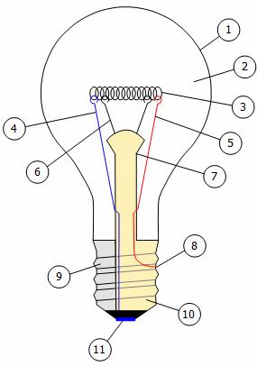 cha ne nerg tique faire le bilan nerg tique d une lampe incandescence. Black Bedroom Furniture Sets. Home Design Ideas