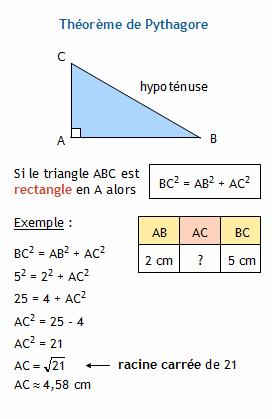 th or me de pythagore calculer le c t diff rent de l 39 hypoth nuse d 39 un triangle rectangle. Black Bedroom Furniture Sets. Home Design Ideas