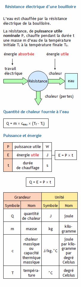 Transfert de chaleur calculer la dur e n cessaire au - Distance entre point d eau et prise electrique ...