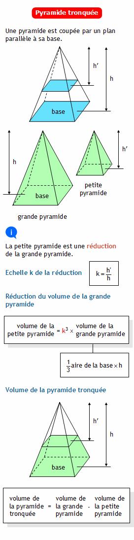 calculer le volume d 39 une pyramide tronqu e section d 39 une pyramide coup e par un plan parall le. Black Bedroom Furniture Sets. Home Design Ideas