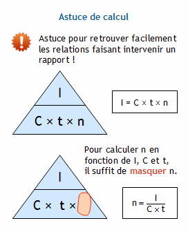 Calculer la dur e du placement connaissant le capital l 39 int r t et le ta - Calcul taux d interet legal ...