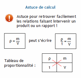 Calculer la masse d 39 un parall l pip de rectangle - Comment calculer la surface d une chambre ...