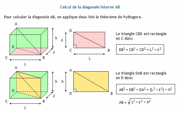 Calculer la diagonale interne d 39 un parall l pip de rectangle - Comment calculer metre carre ...