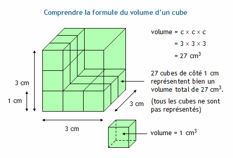 Formulaire de g om trie coll ge aire et volume d 39 un cube for Calculer son volume de demenagement