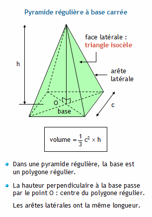 Calculer le volume d 39 une pyramide for Calculer son volume de demenagement