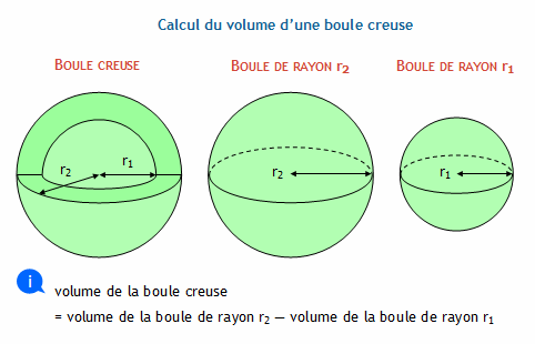 calculer le volume d 39 une boule creuse. Black Bedroom Furniture Sets. Home Design Ideas